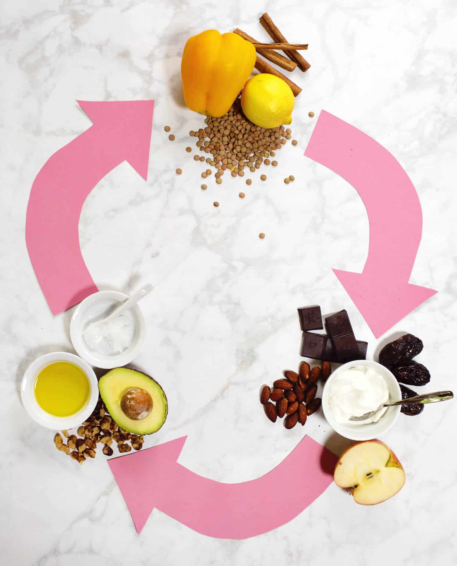 Nutrition For Your Menstrual Cycle A Beautiful Mess