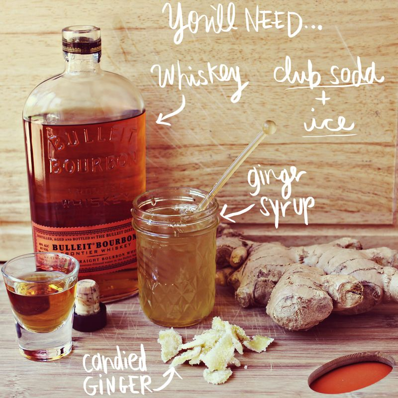 Whiskey ginger supplies