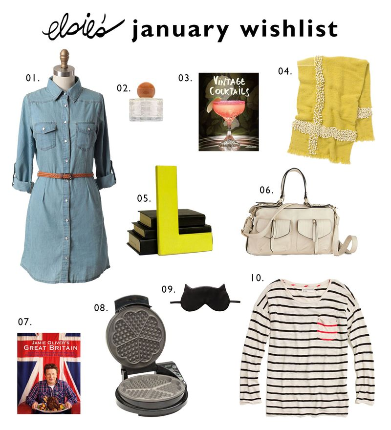 January_WishList