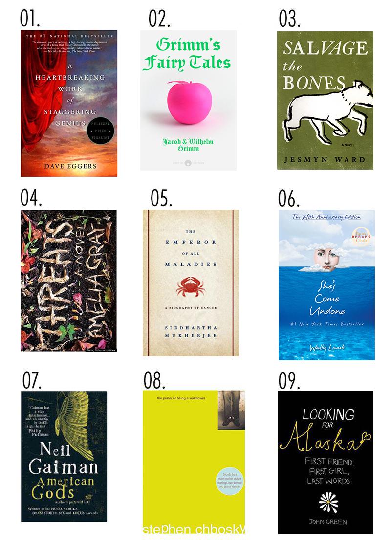 Summer reading list!