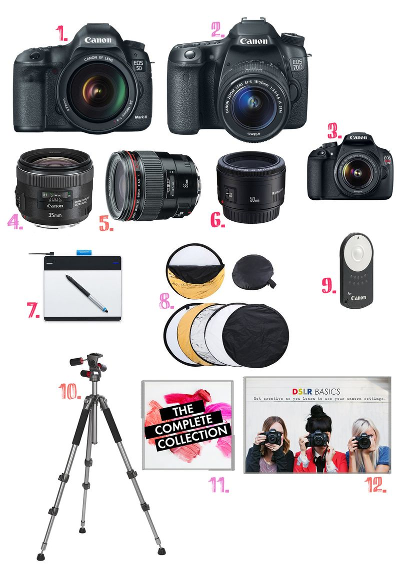 ABM Photography Gear Favorites (click through for links)