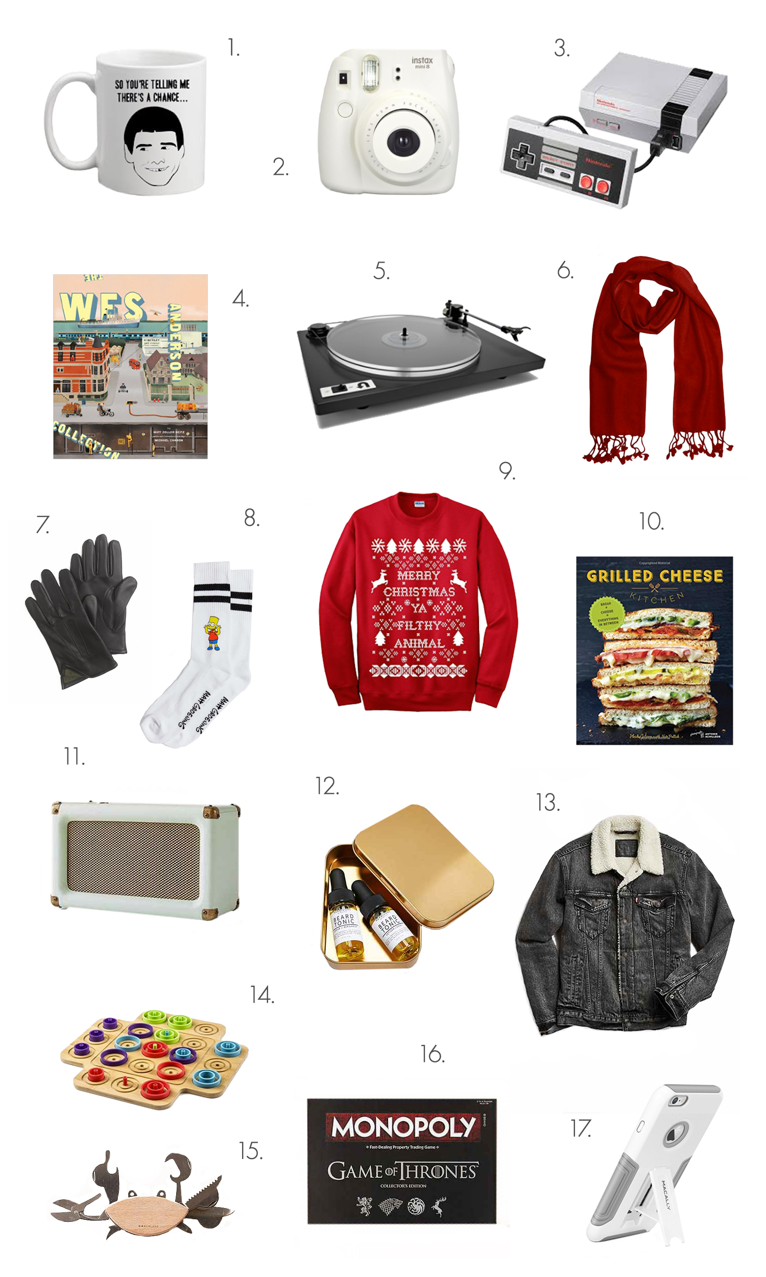 Guys gift guide! (click through for links)